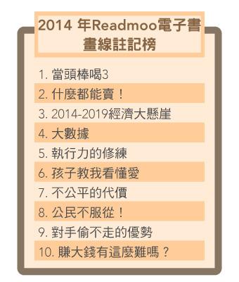 資料來源/Readmoo、製圖/王薇