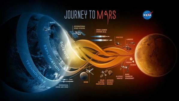 絕地救援的火星任務