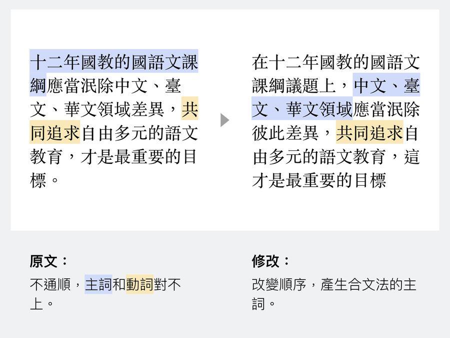 【朱家安不要偷懶了】十分鐘學白話文:主詞篇