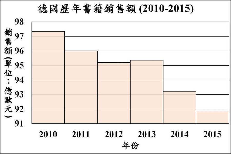 在大崩跌的時代,重建台灣出版的地基
