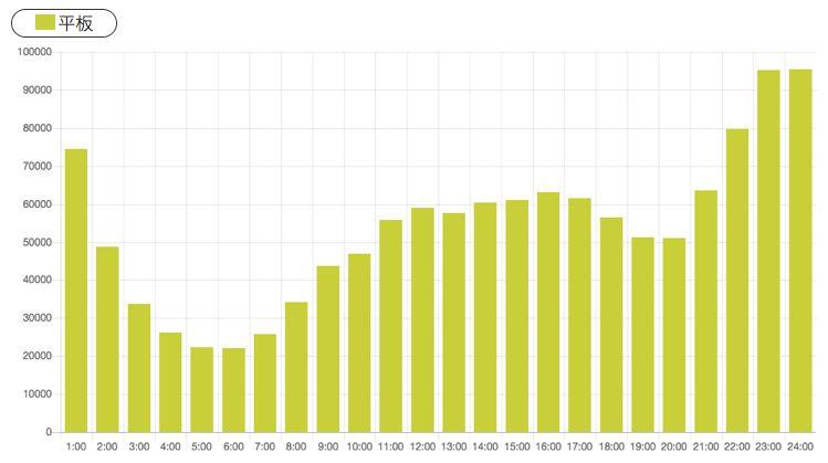 2017讀墨電子書閱讀報告暨犢力回顧釋出,mooInk帶動,閱讀裝置與行為大洗盤