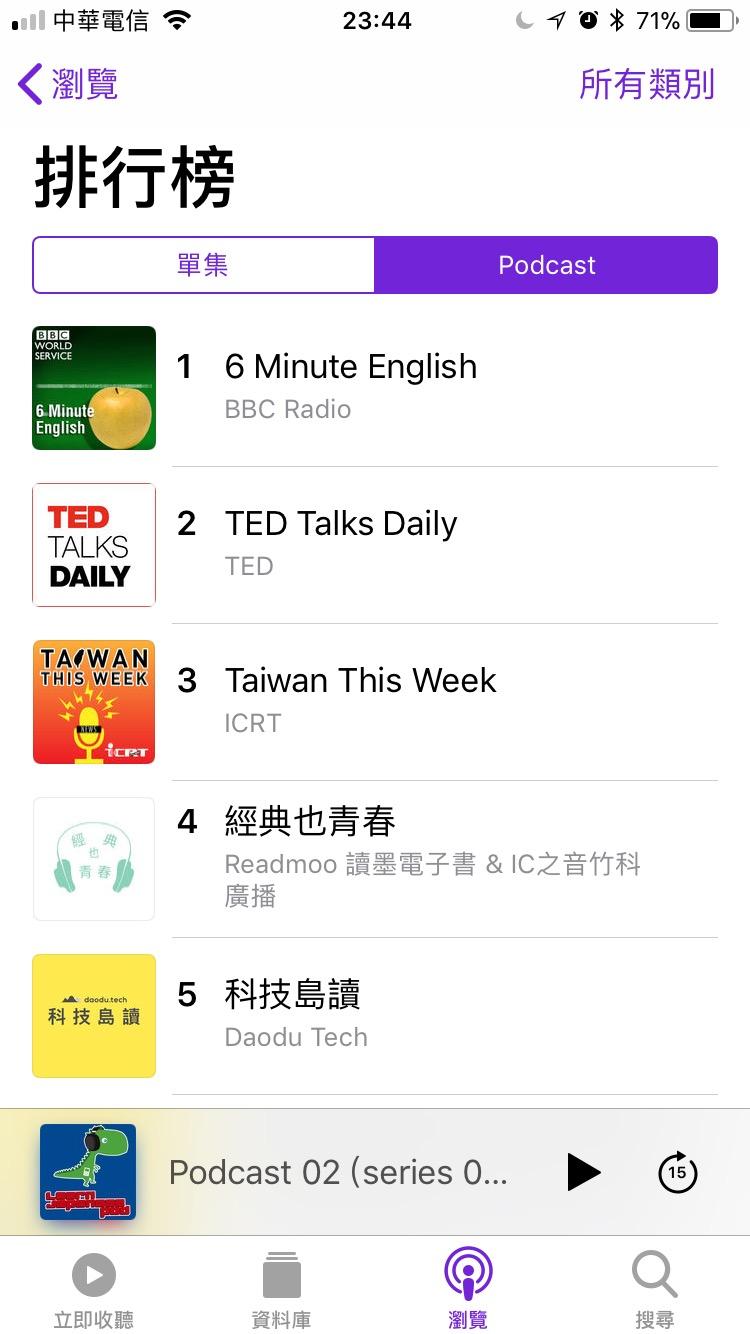 iTunes裡台灣最熱門的談書節目,你聽過了嗎?